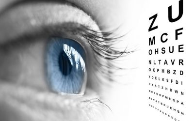 10 signs you might need an eye exam