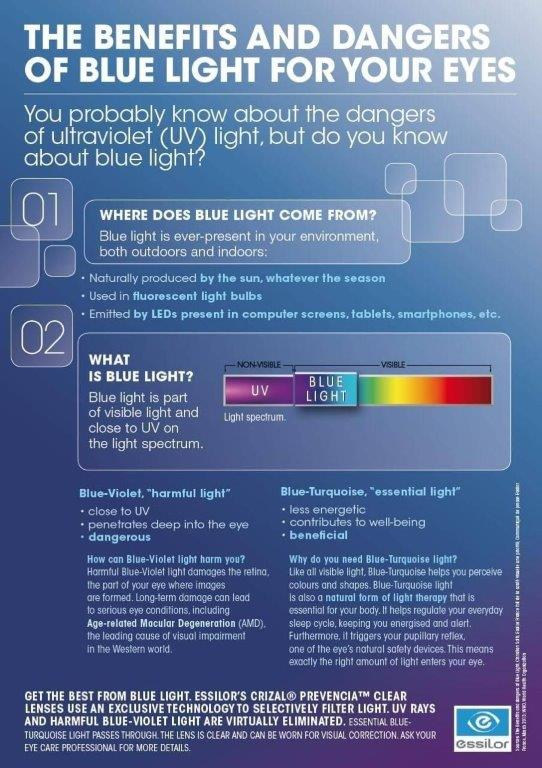 Are you protecting your eyes from blue-violet light?